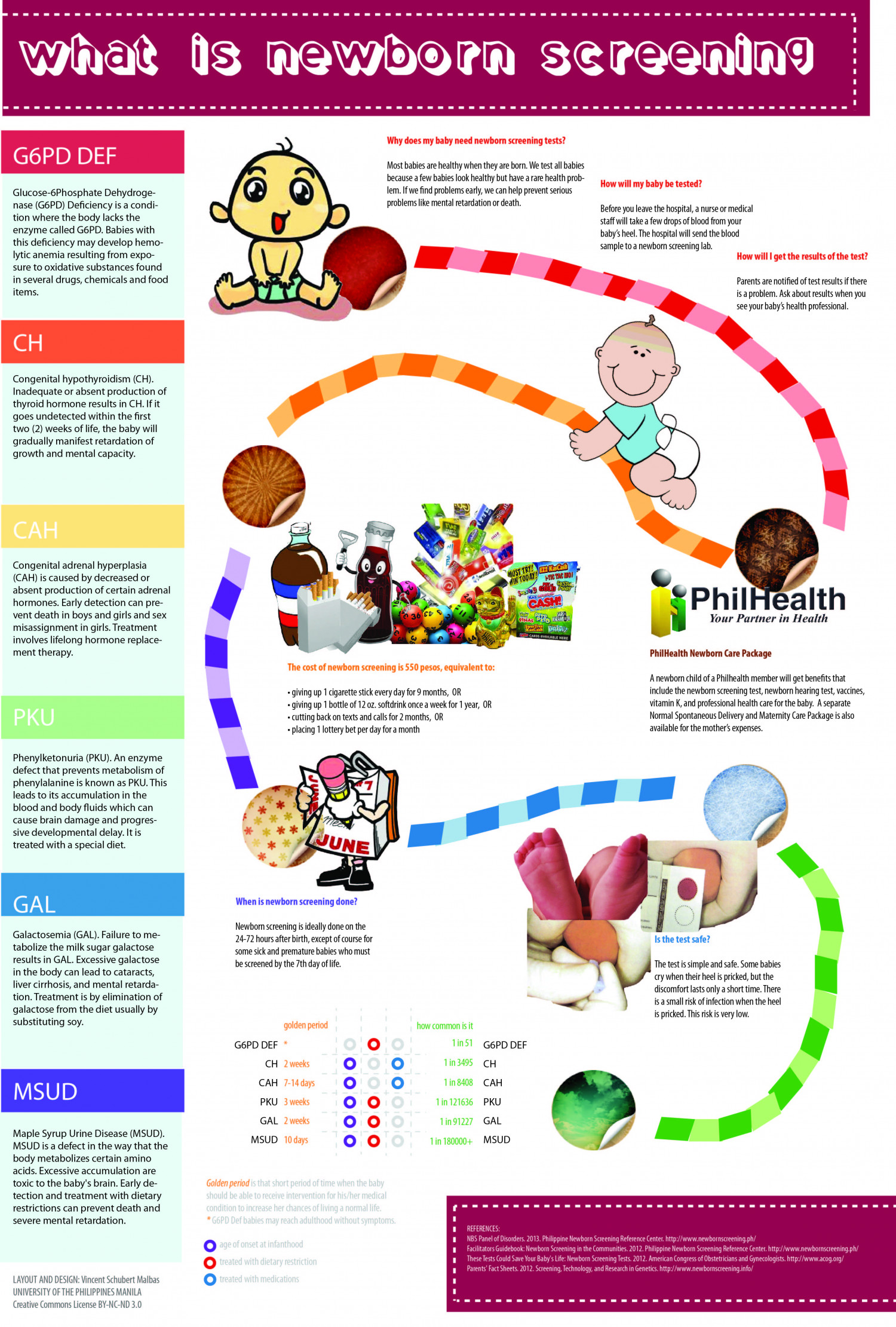 what is newborn screening Infographic