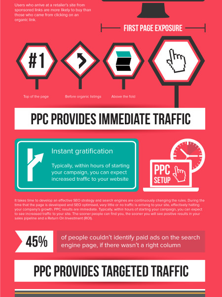 What Is Pay Per Click (PPC)? Infographic
