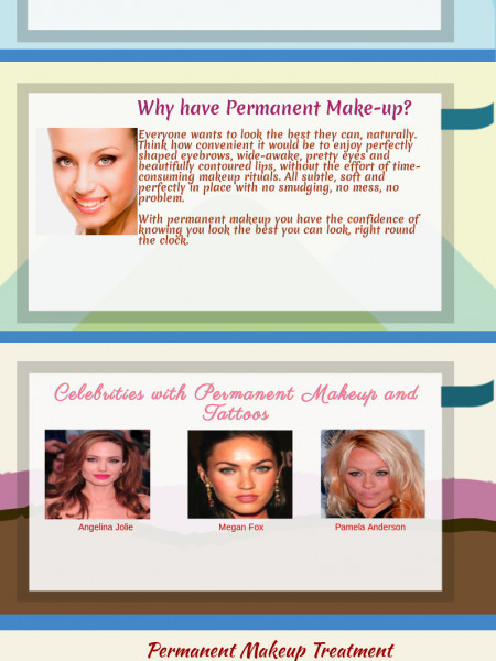 What is Permanent Makeup? Infographic
