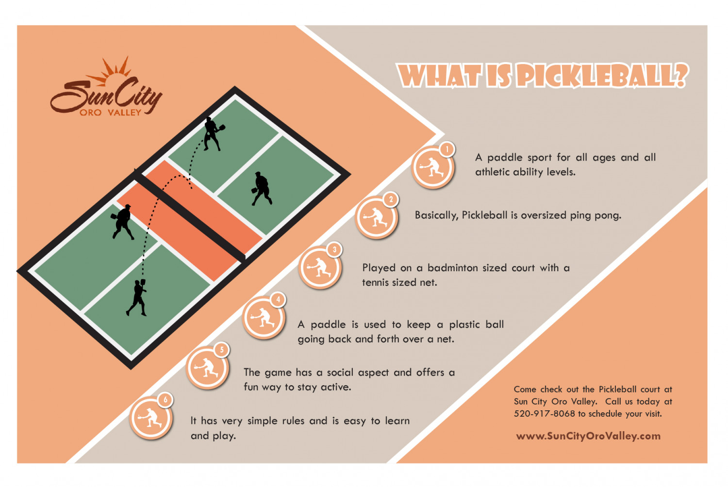 What is Pickleball? Infographic