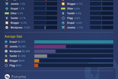 What is Powering the Internet?  Infographic