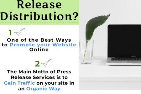 What is Press Release Distribution? Infographic
