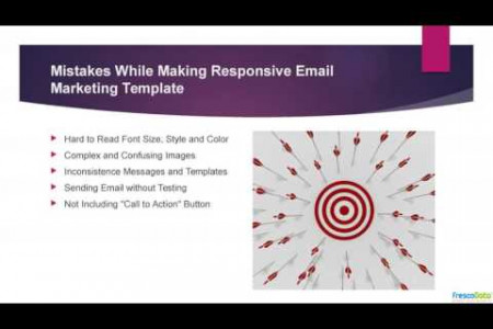 What is Responsive emails Infographic