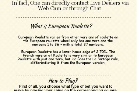 What is Roulette? Infographic