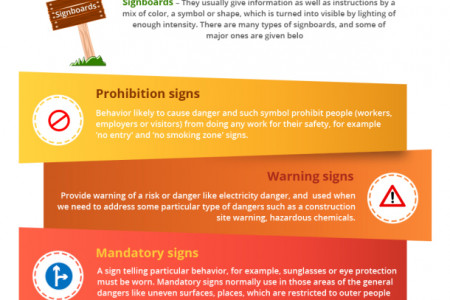 What Is Safety Signs And Does Every Possible Risk Needs A Safety Sign? Infographic