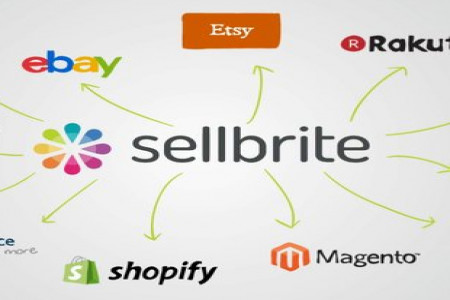 What Is SellBrite? Infographic