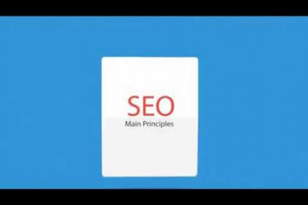 What is SEO Search Engine Optimization | Aaron Lal Infographic