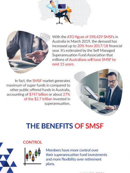 What Is SMSF And Why It Is On Rise In Australia? Infographic