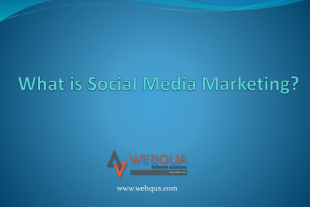 What is Social Media Marketing? Infographic