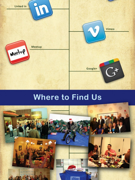 What is Social Media Tulsa Infographic