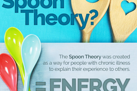 What Is Spoon Theory? Infographic
