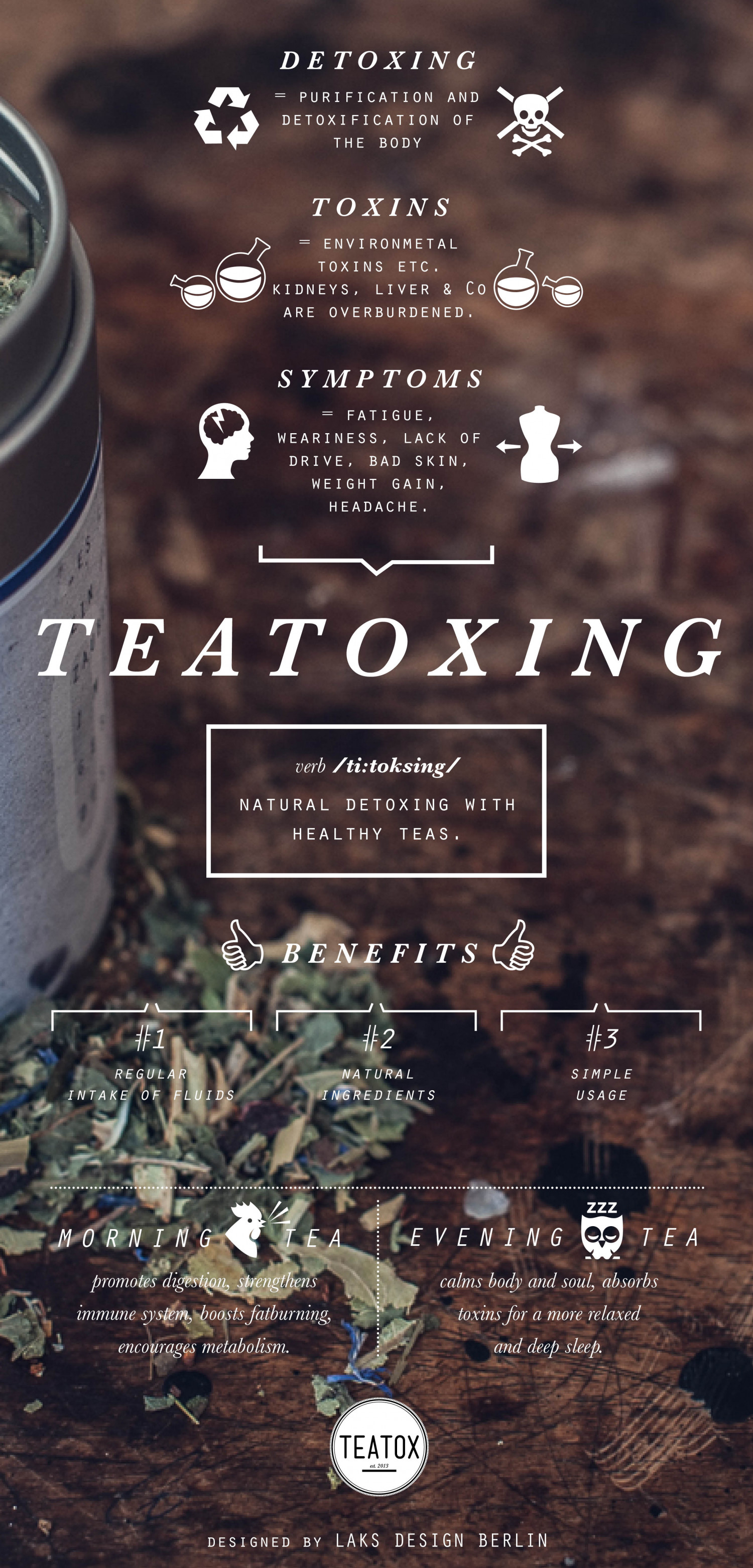 What is teatoxing Infographic