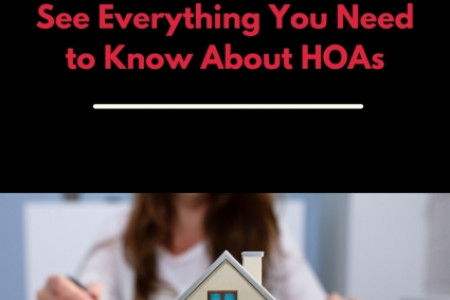 What is The Meaning and Purpose of an HOA Infographic