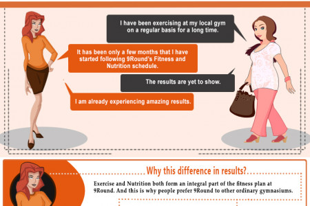 What is the perfect choice for exercisers and franchise  owners  Infographic