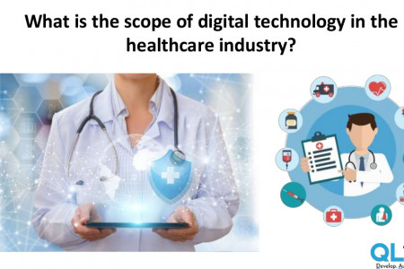 What is the scope of digital technology in the healthcare industry? Infographic