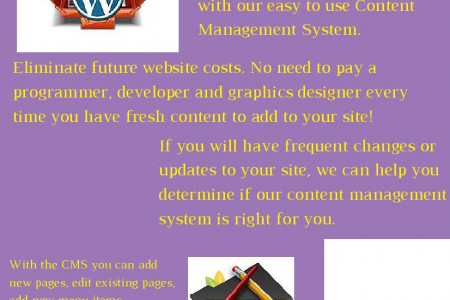 What is the Significance of CMS, (Content Management System),  for A Website Infographic