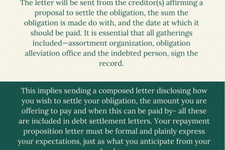 What is this Disputes letter writing? Infographic