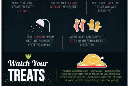 What it Takes to be Beautiful throughout the Holidays?  Infographic