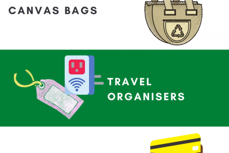 What Items Should You Include in You Swag Bags this 2021? Infographic