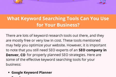 What Keyword Searching Tools Can You Use for Your Business? Infographic