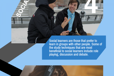 What Kind of Learner are You? Infographic