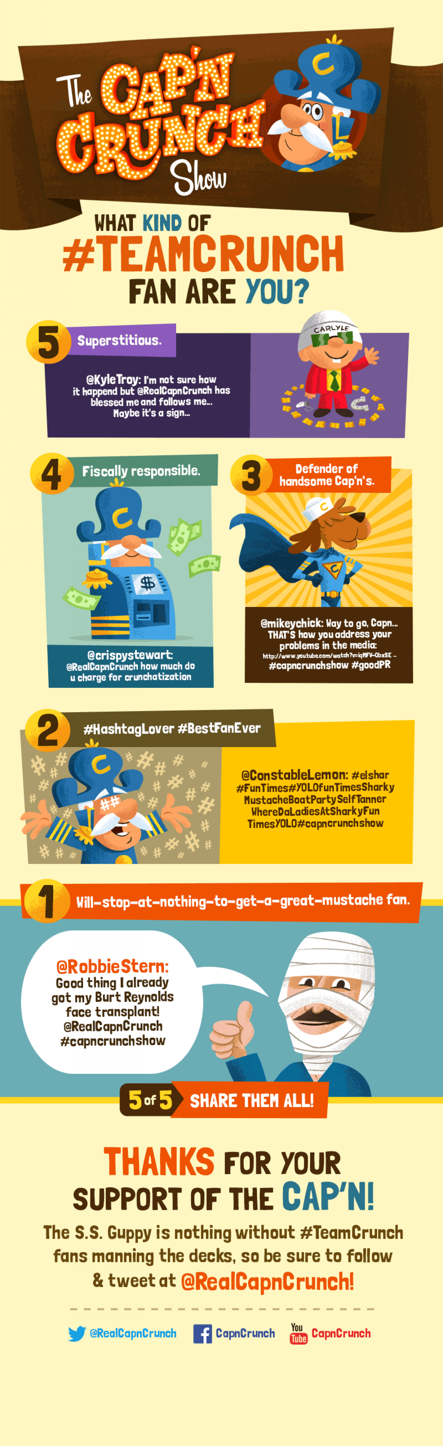 What Kind of #TeamCrunch Fan Are You? Infographic
