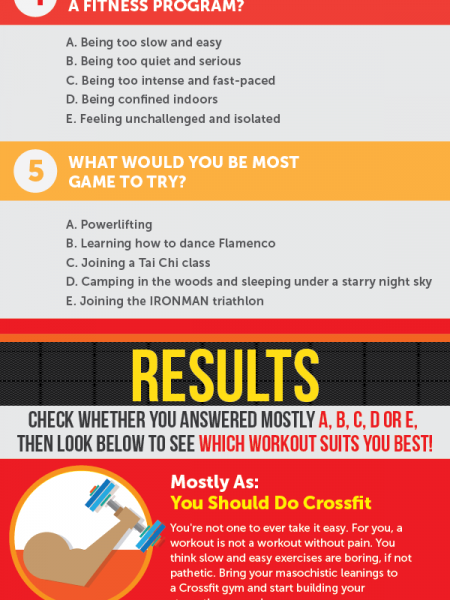 What Kind of Workout Should You Do?  Infographic