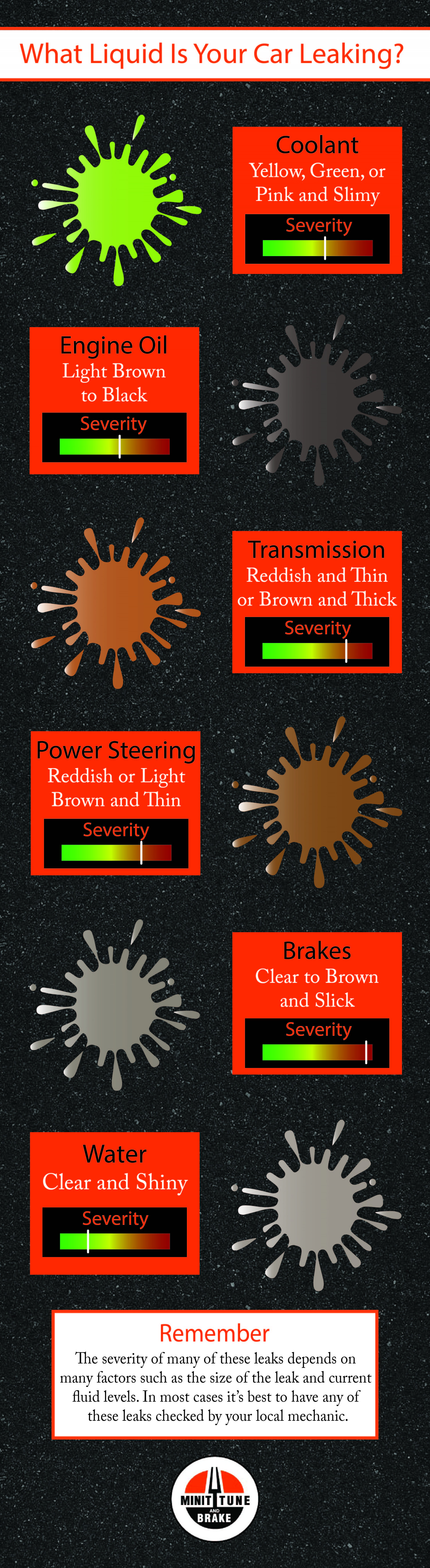 What Liquid Is Your Car Leaking? Infographic