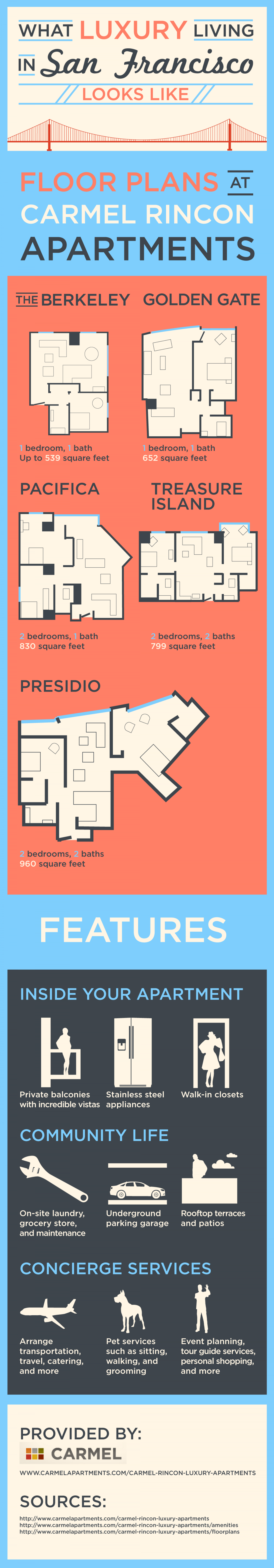 What Luxury Living in San Francisco Looks Like  Infographic