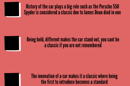 What Makes a Classic Car? Infographic
