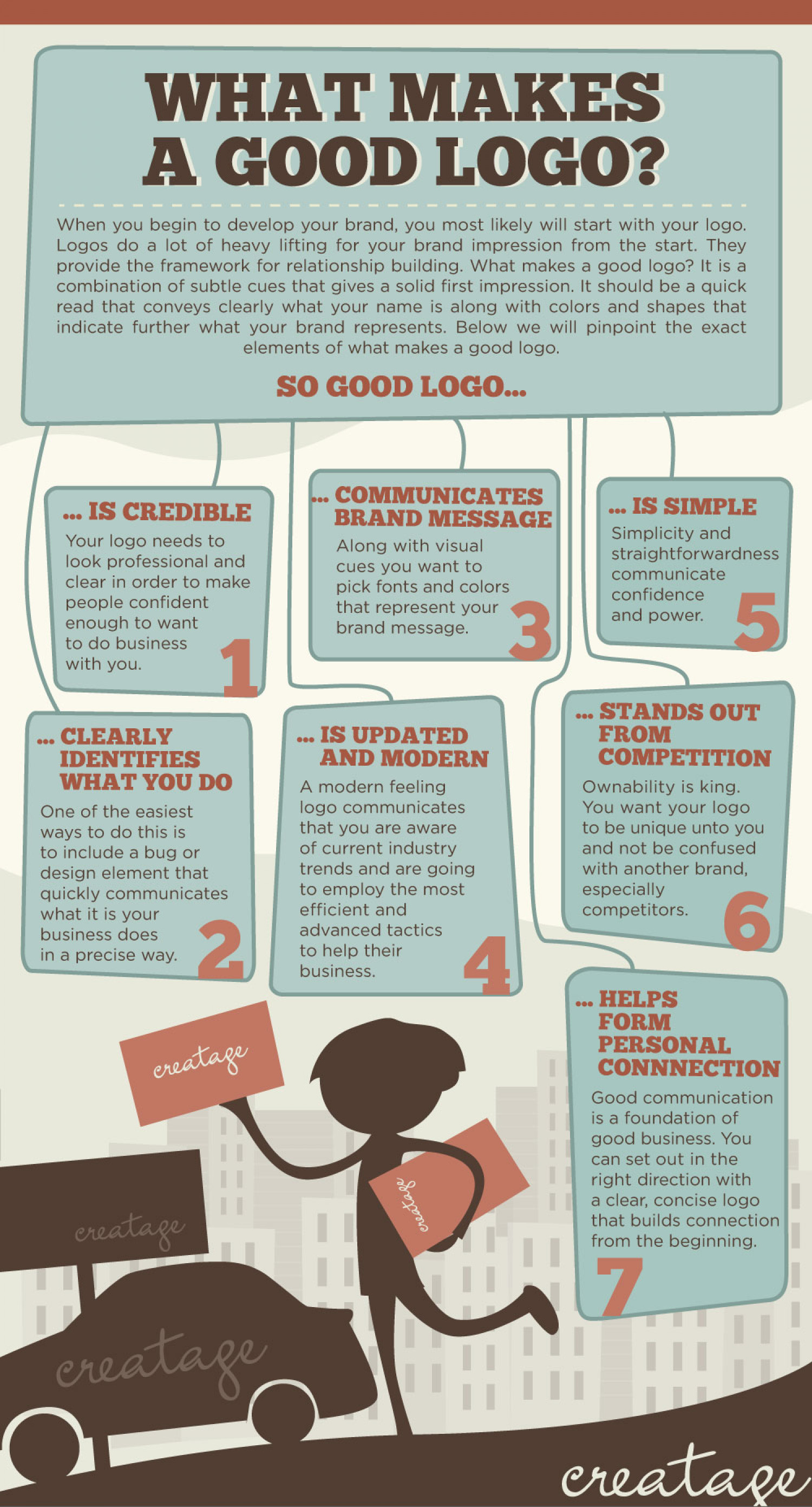 What makes a good logo? Infographic