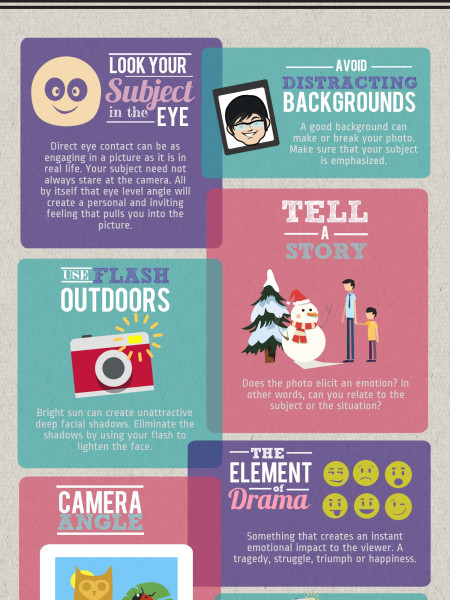 What Makes a Good Picture? Infographic