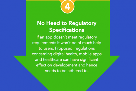 What Makes a mHealth App Successful? Infographic