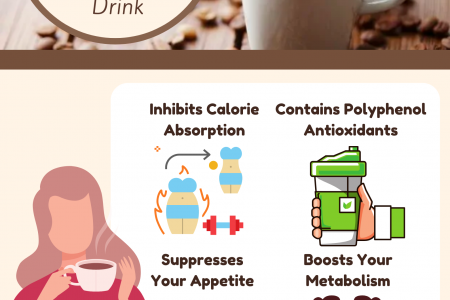 What Makes Mskinny Coffee an Effective Slimming Drink Infographic