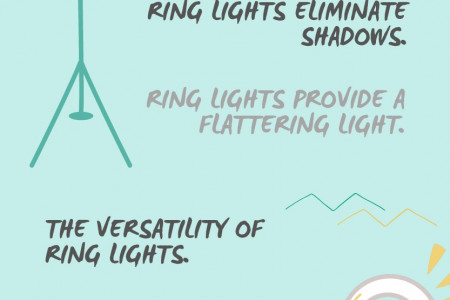 What Makes Ring Lights Better Than A Standard Studio Light? Infographic