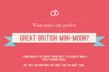 What Makes the Perfect Great British Mini-Moon? Infographic