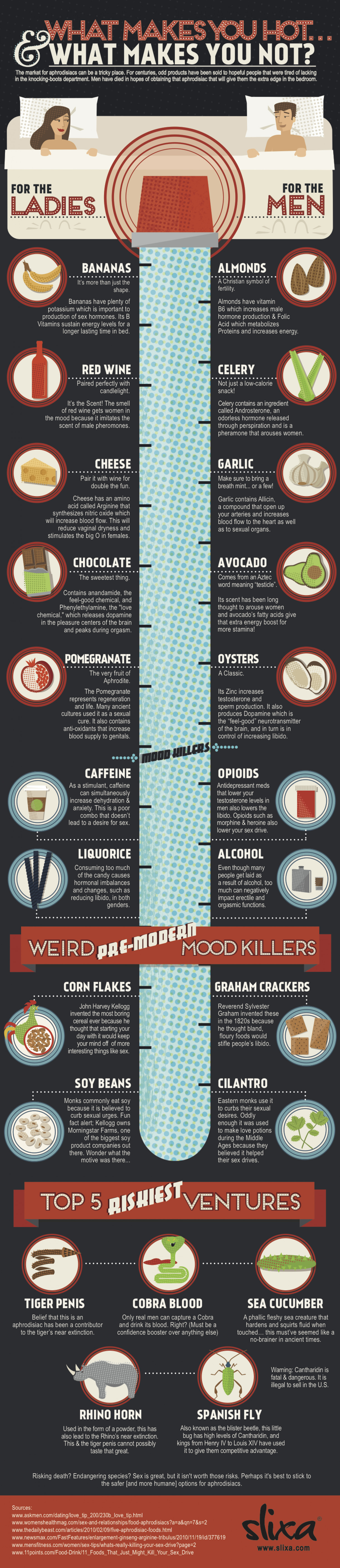 What Makes You Hot? Infographic