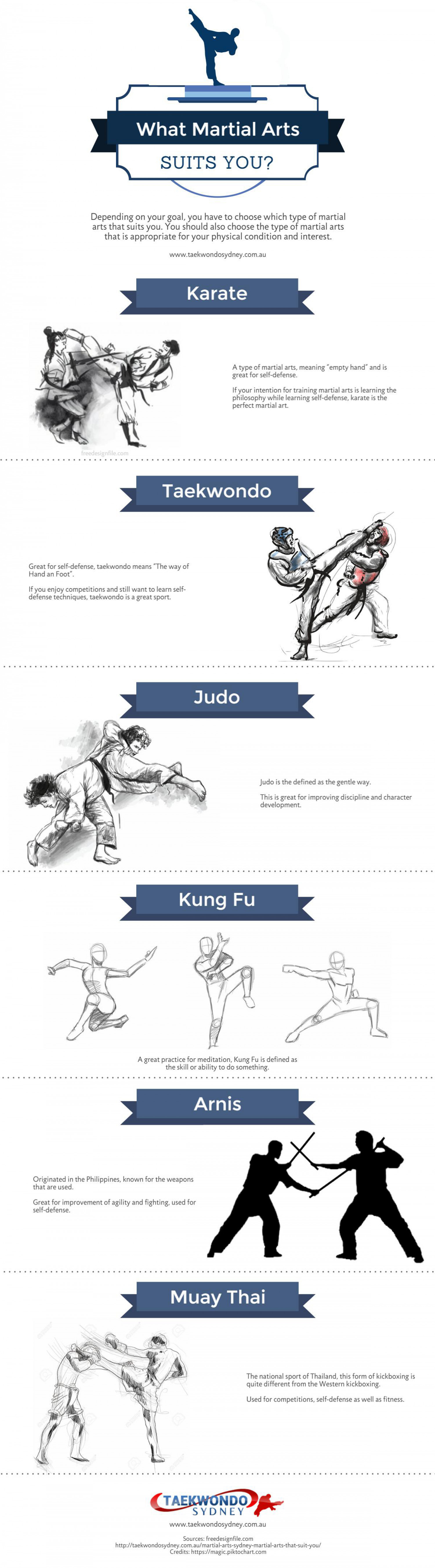 Martial Arts Style