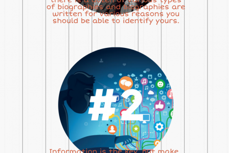 What Matters to Biography Writing Infographic