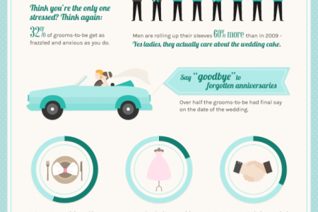 What Men Really Want Infographic