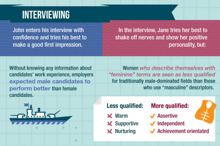 What No One Tells You About Gender in the Job Search Infographic