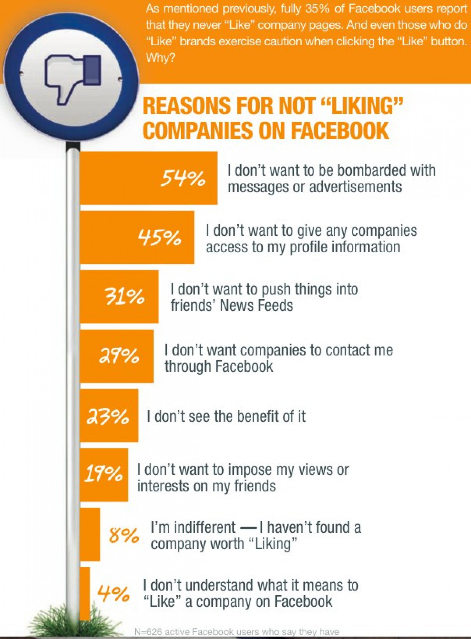 What NOT To Do On Facebook Infographic