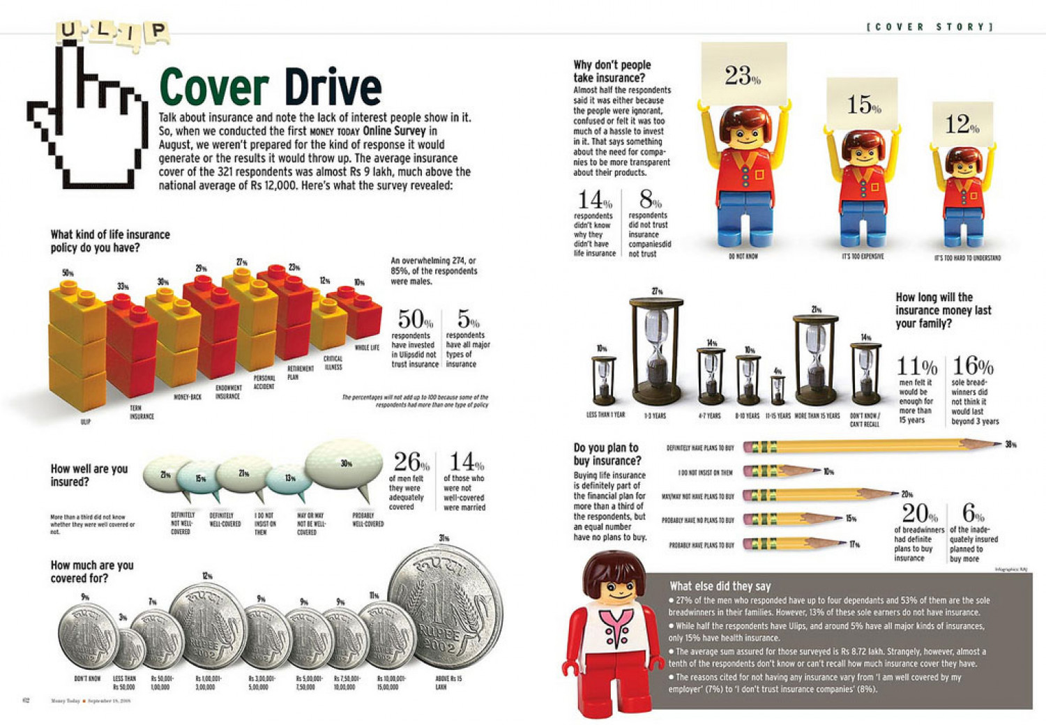 What People Really Think About Life Insurance Infographic
