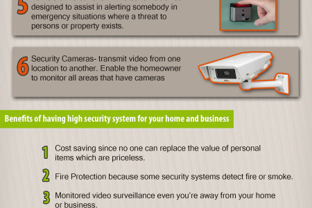 What security systems can you use to secure your home and your business?  Infographic