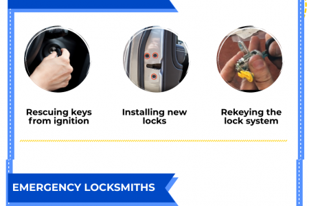 WHAT SERVICES DOES A LOCKSMITH OFFER? Infographic