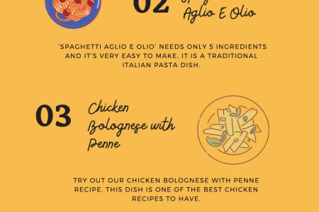 What Should I Make for Dinner Tonight ? Infographic