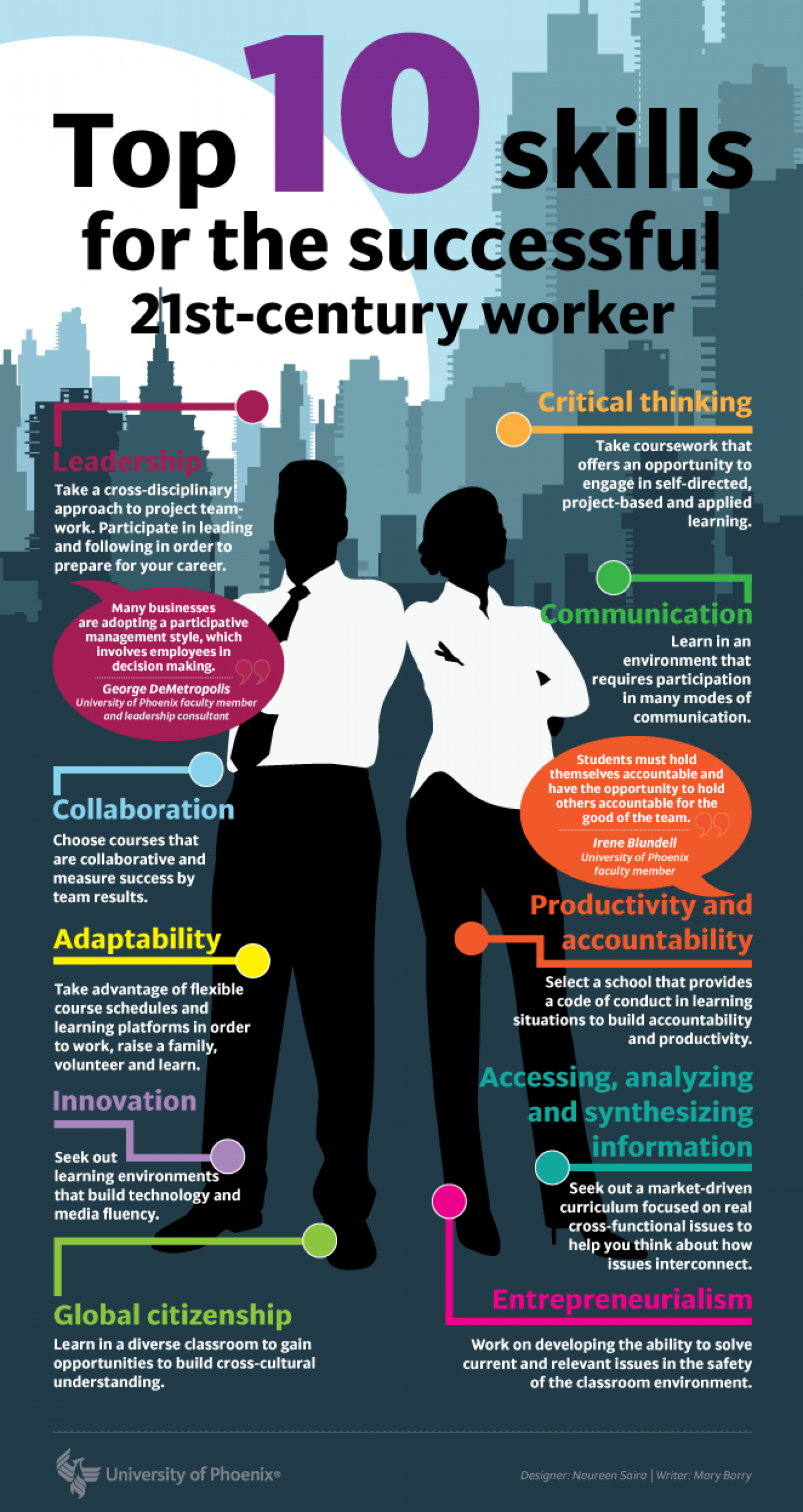 What skills will you need to succeed in the future? Infographic