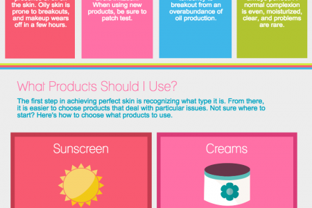 What Skin Type Do You Have? Infographic