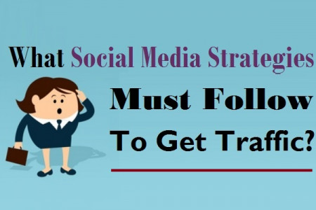 What Social Media Strategies Must Follow To Get Traffic? Infographic
