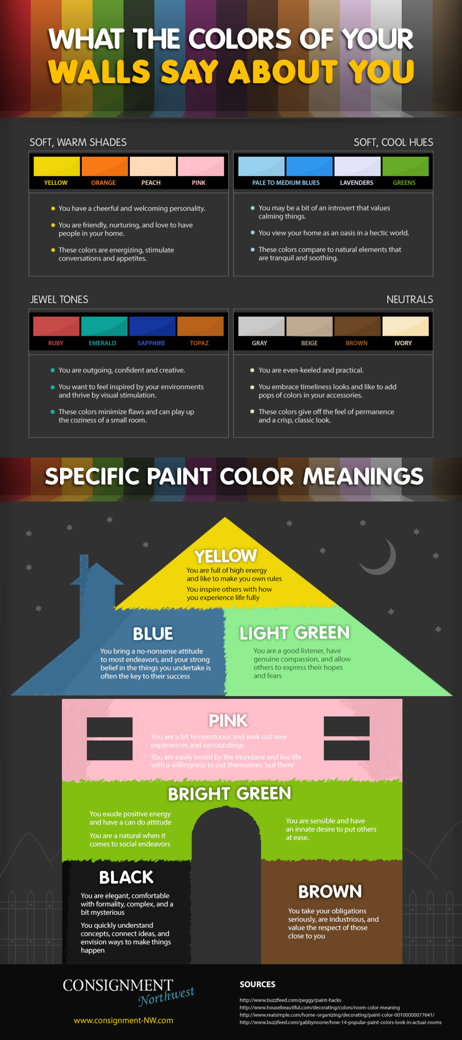 What The Color of Your Walls Say About You Infographic